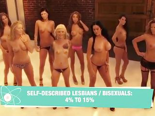 are all women bi-sexual? watch to find out!